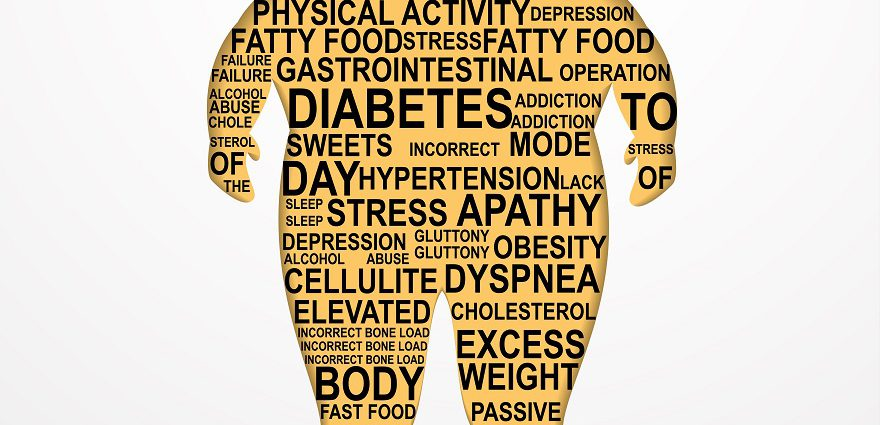 Facts About Obesity Causes Rates Weight Loss Surgery Info